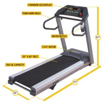 Body solid t10hrc 3