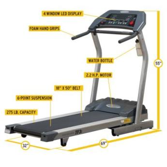 Body solid t3i 4