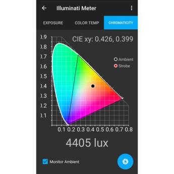 Fotodiox led w60 radius2 8