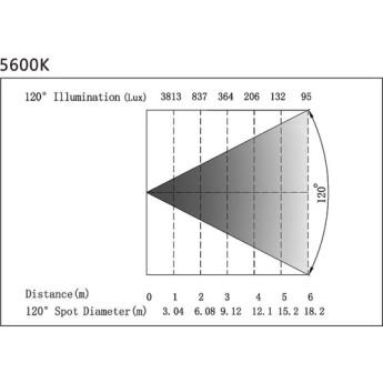 Intellytech 179000 9