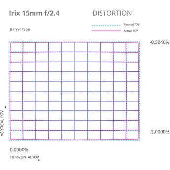 Irix il 15bs pk 9