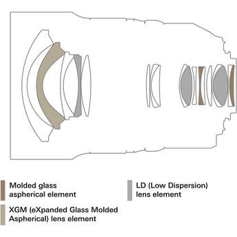 Tamron afa041c 700 19
