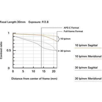Tamron afa041c 700 20