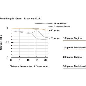 Tamron afa041c 700 21