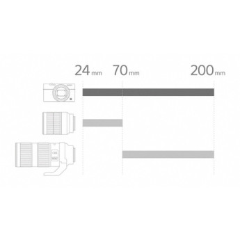 Sony dscrx100m6 b 18