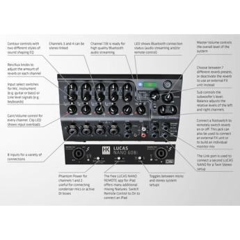 Hk audio lucas608i 25